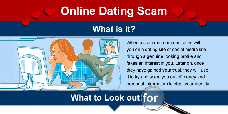 Online dating scam asking to see your boobs